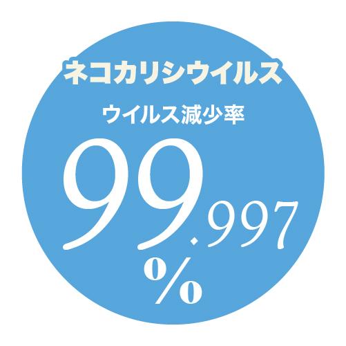 どこも抗菌 ナノゾーン ネコカリシウイルス減少率99.997%